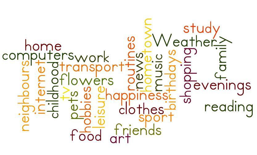 IELTS-Speaking-Part-1_-Topics